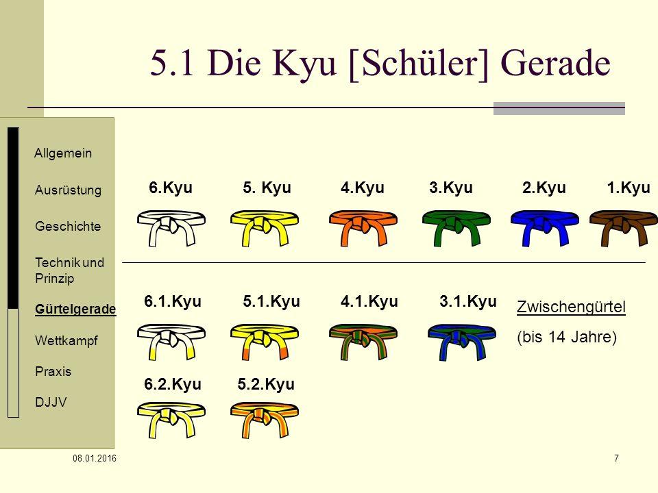 5.1 Die Kyu [Schüler] Gerade